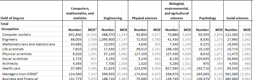 stem_data_table.xls