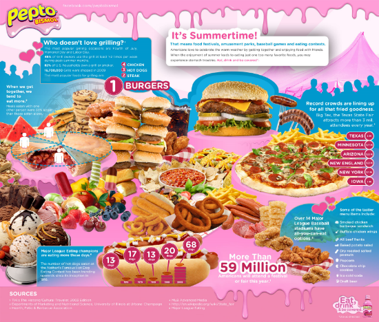 Infographic summer foods 1.png