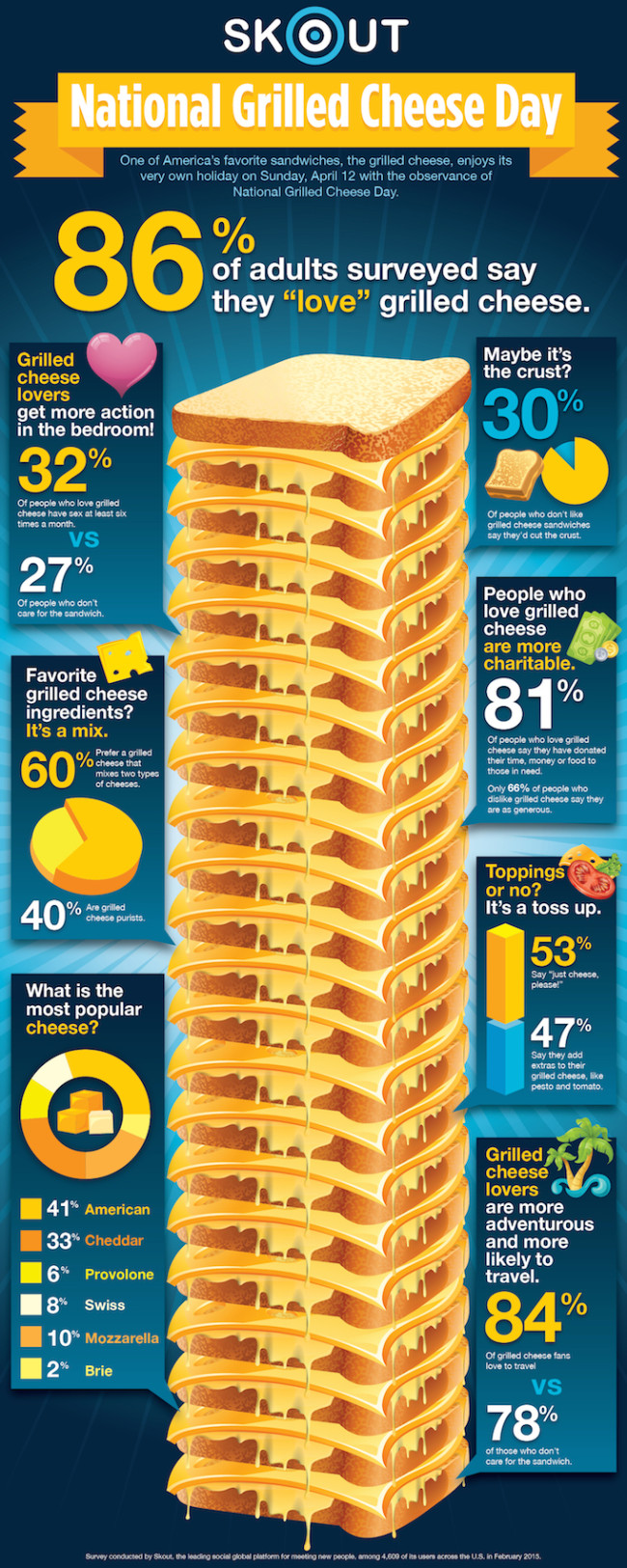 national-grilled-cheese-day-survey2.jpg