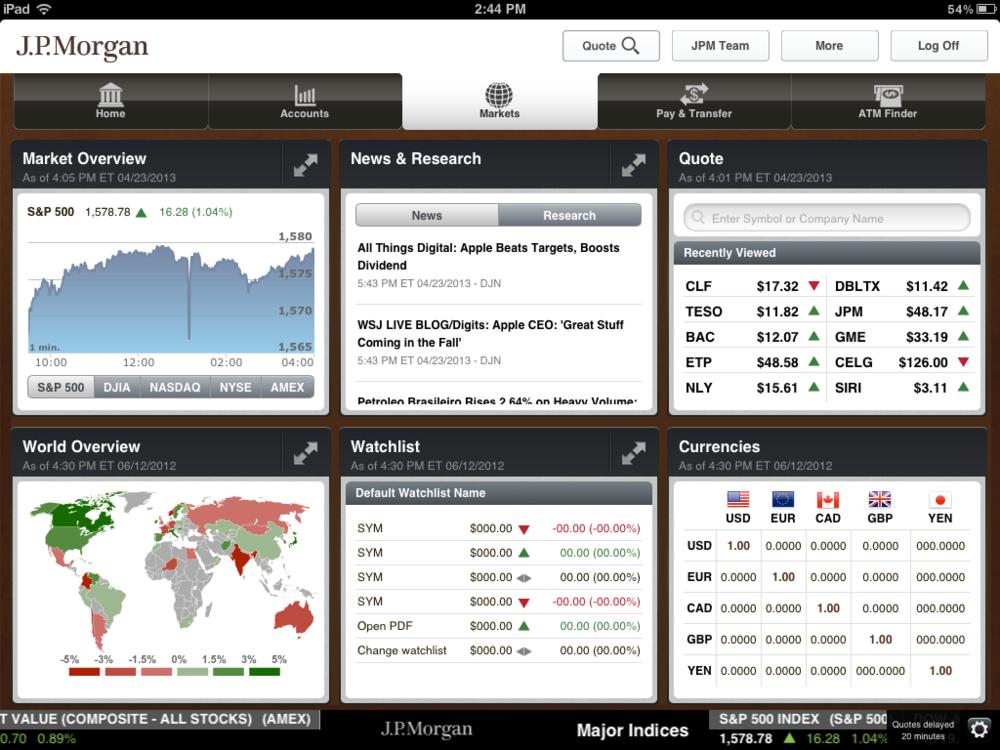 Markets landing