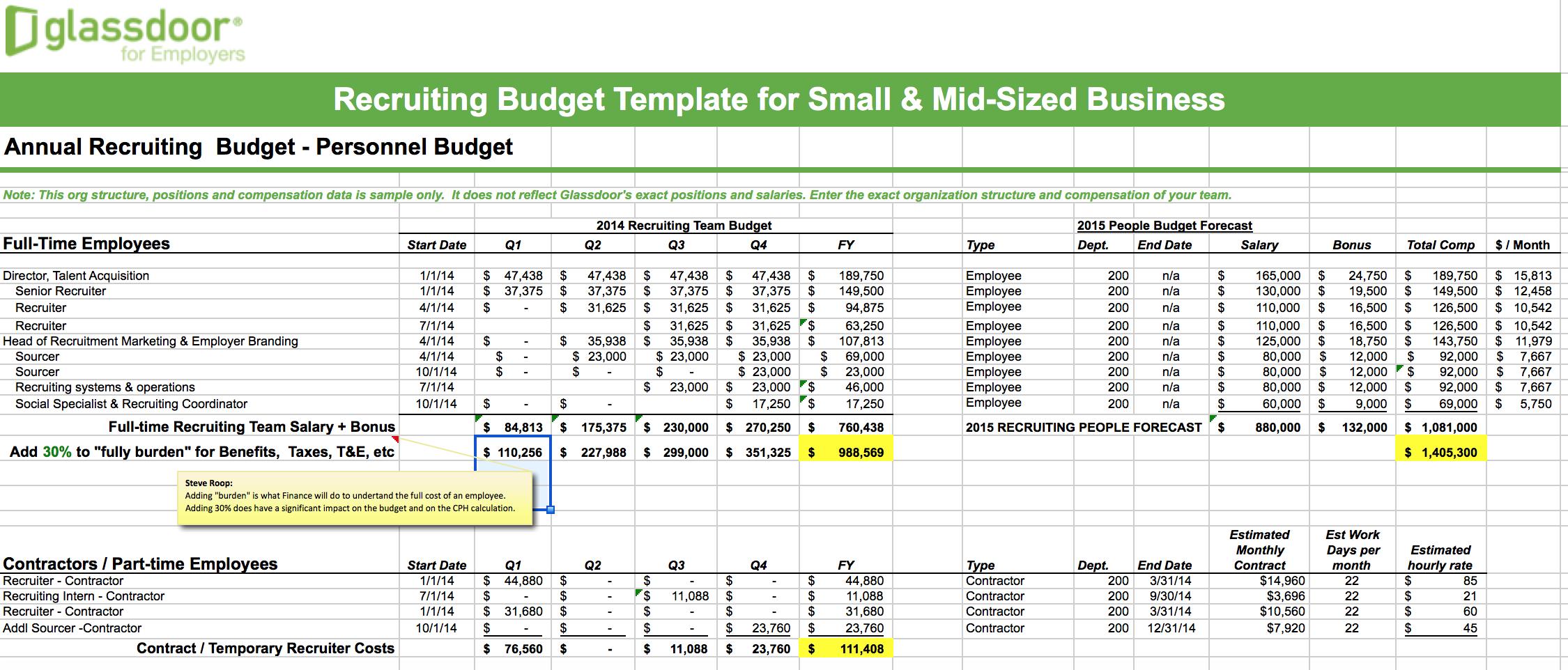 Global Recruiting Budget Template Hr Open Source
