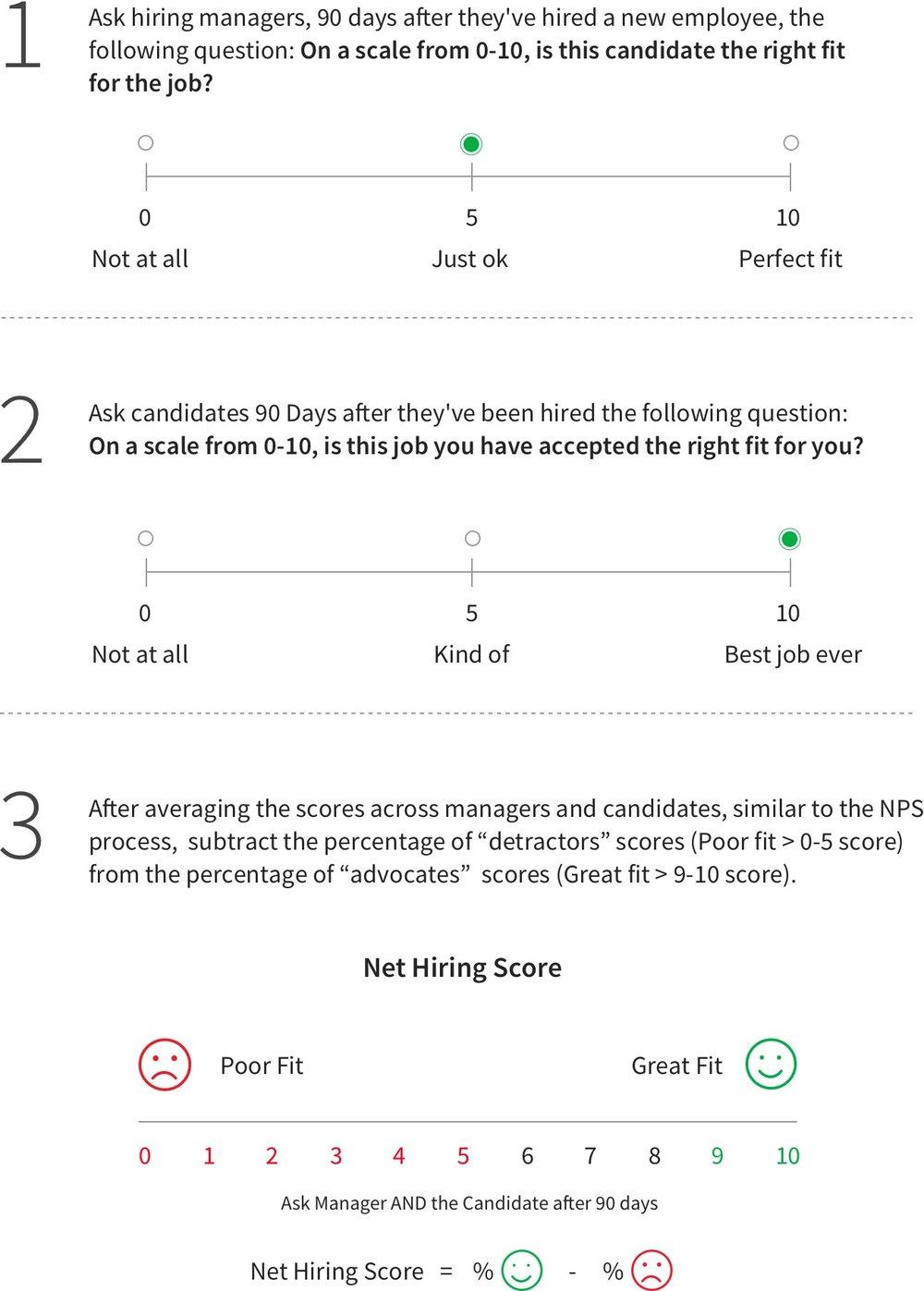 SmartRecruiters_hs-fundamentals-mhs-4b.jpg