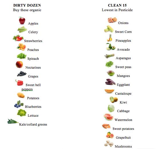 dirty-dozen-clean-15.png