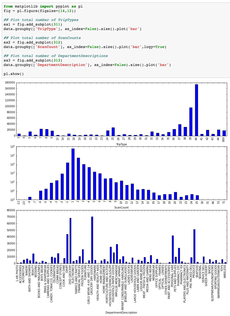 Plots, Descriptive Stats Output