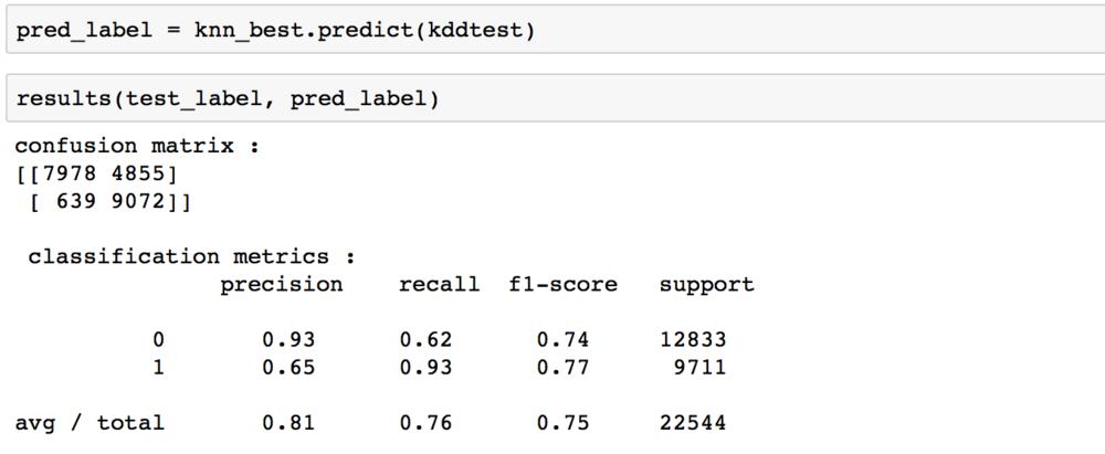 Output statistics, precision and recall.