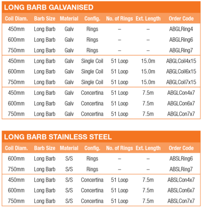 LongBarb-Galv-Stainless.png