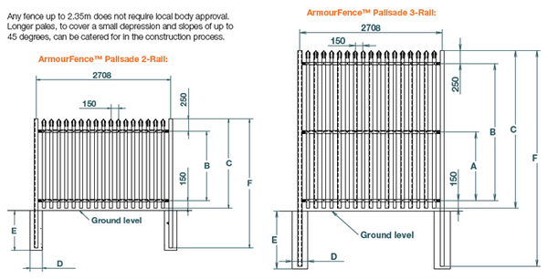ArmourFence-Spec1.png