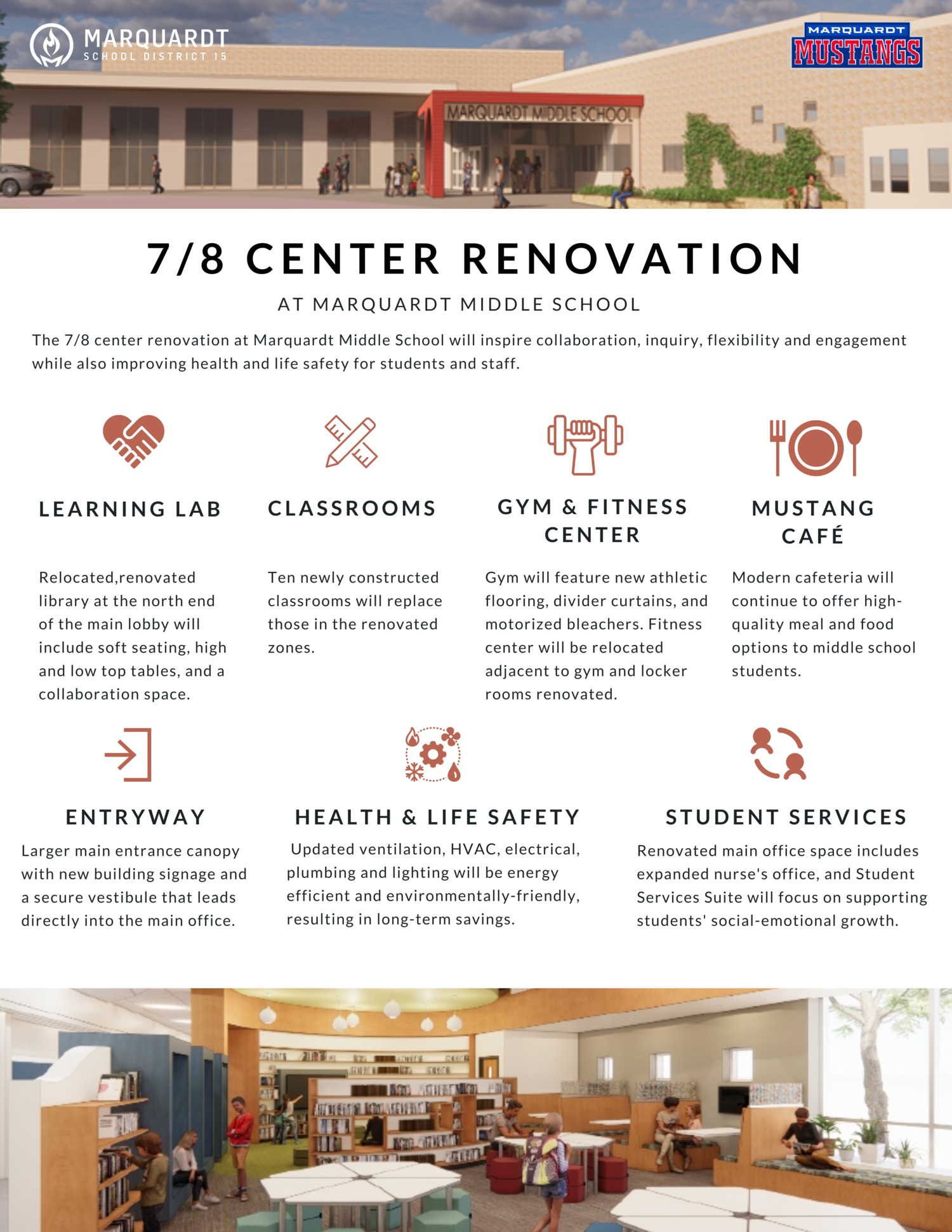 Renovation of MMS Begins! — Marquardt District 15
