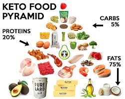 keto foods.jpg