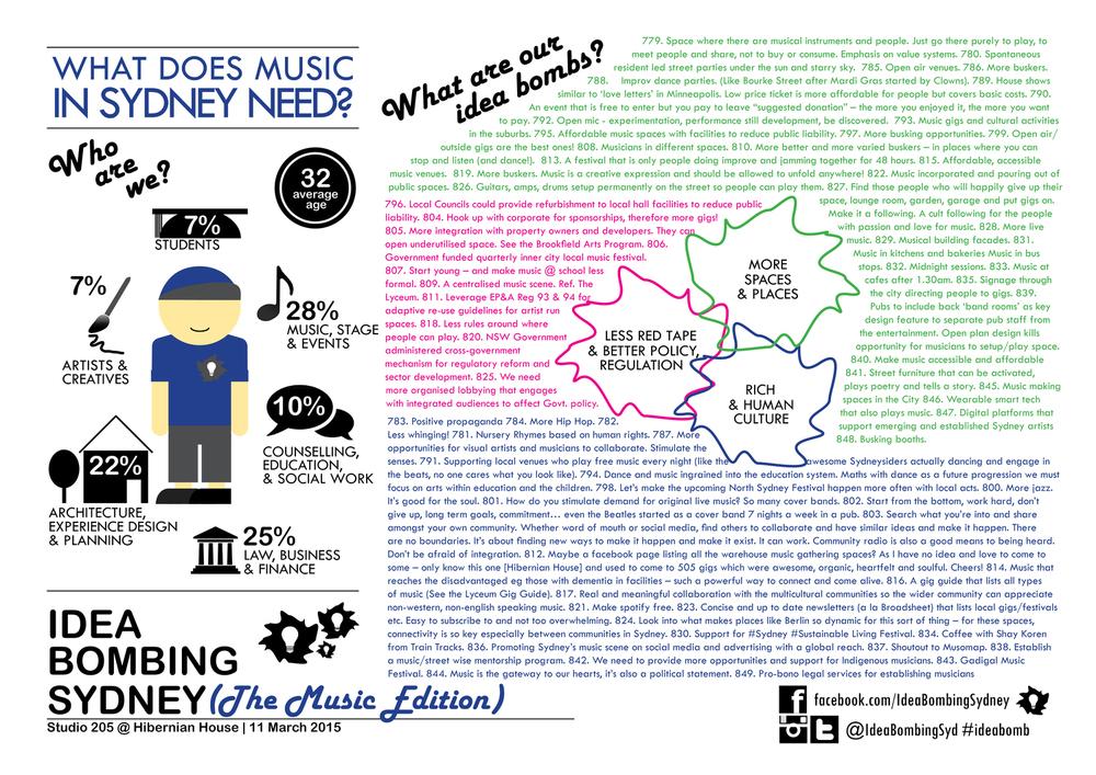 Idea+Bombing+Sydney+The+Music+Edition.jpg