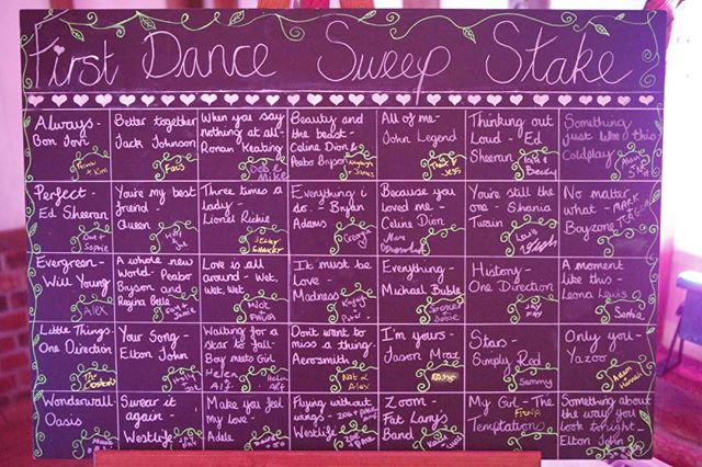 I LOVE this idea - tell me what your first dance was so I can make a new list people :)
