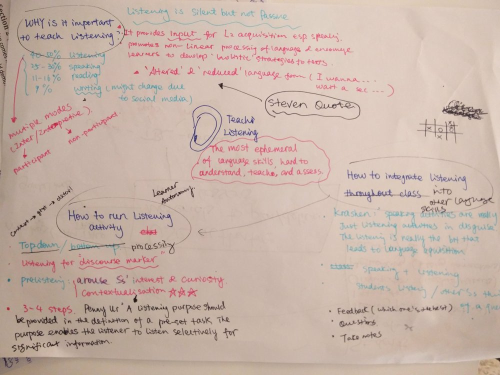 Our notes on teaching listening