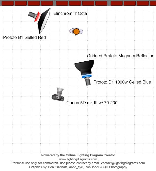 lighting-diagram-Shot 1.jpg