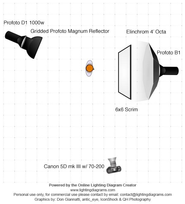 lighting-diagram-shot 2.jpg