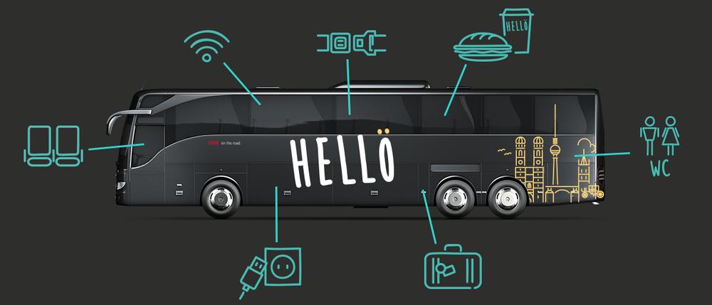Výbava autobusů Hellö. (zdroj: Hellö)
