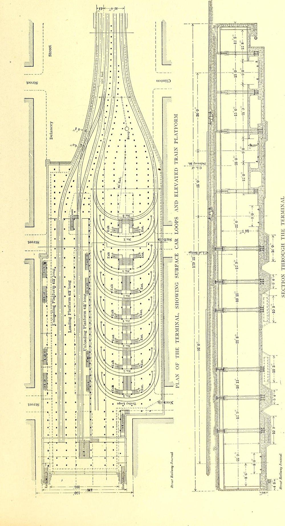 Schéma uspořádání smyček a nástupišť v podzemní stanici na Manhattanu. Na plánu je vidět i ukončení metra v levé části. V roce 1913, kdy bylo metro prodlouženo dále na Manhattan, musela být tato část terminálu upravena. Přecházet z tramvajové části do části s provozem metra nebylo možné bez toho, že by se lidé vypravili nejprve na povrch.