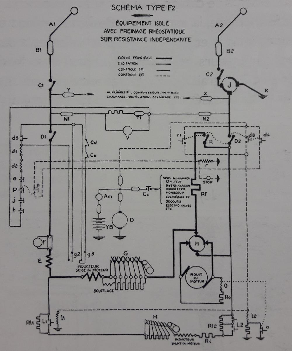 Schéma elektrické výzbroje F2 u trolejbusu typu VBRh. Některá námi dále publikovaná schémata mohou vypadat jinak, nicméně princip popsaný v textu je stejný a mění se jen některé prvky a způsob popisování.(zdroj: VETRA / arch. G. Mullera)