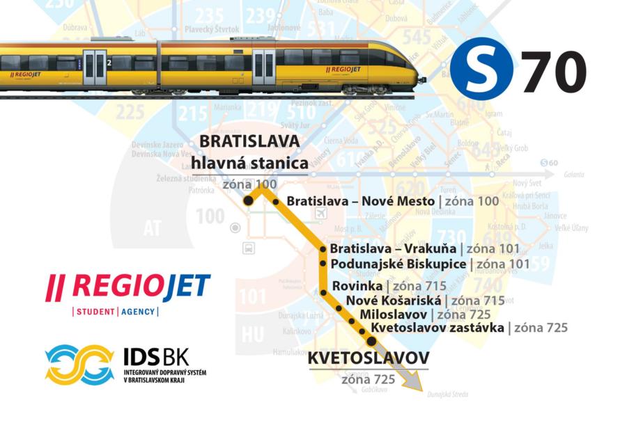 Z RegioJetu by si mohli vzít v oblasti informačních kampaní příklad mnozí dopravci.(foto: RegioJet)