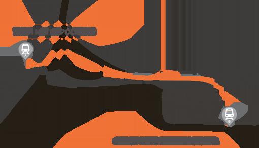 Trasa funkční linky Aeromóvelu ze stanice metra Aeroporto k odbavovací hale. Vůz jede max. rychlostí 65 km/h. (zdroj: Aeromóvel Brasil S.A.)