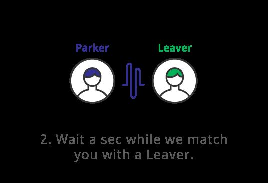 ParkEasy Match