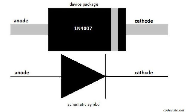Here is a fun lil' graphic that shows the what I am talking about with diodes... the band on the diode is the cathode side, and the graphic on the PCB looks the same.