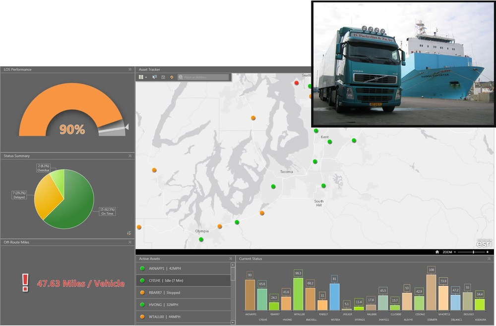 GeoDecisions Track helps expose analytics that show asset and logistics trends and patterns.