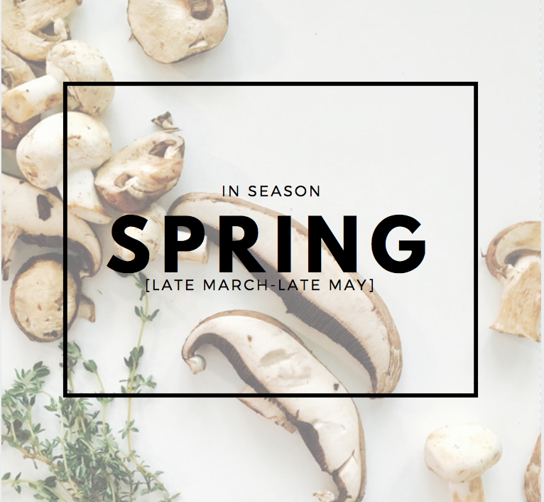 in_season_produce_spring_curated_health_coach