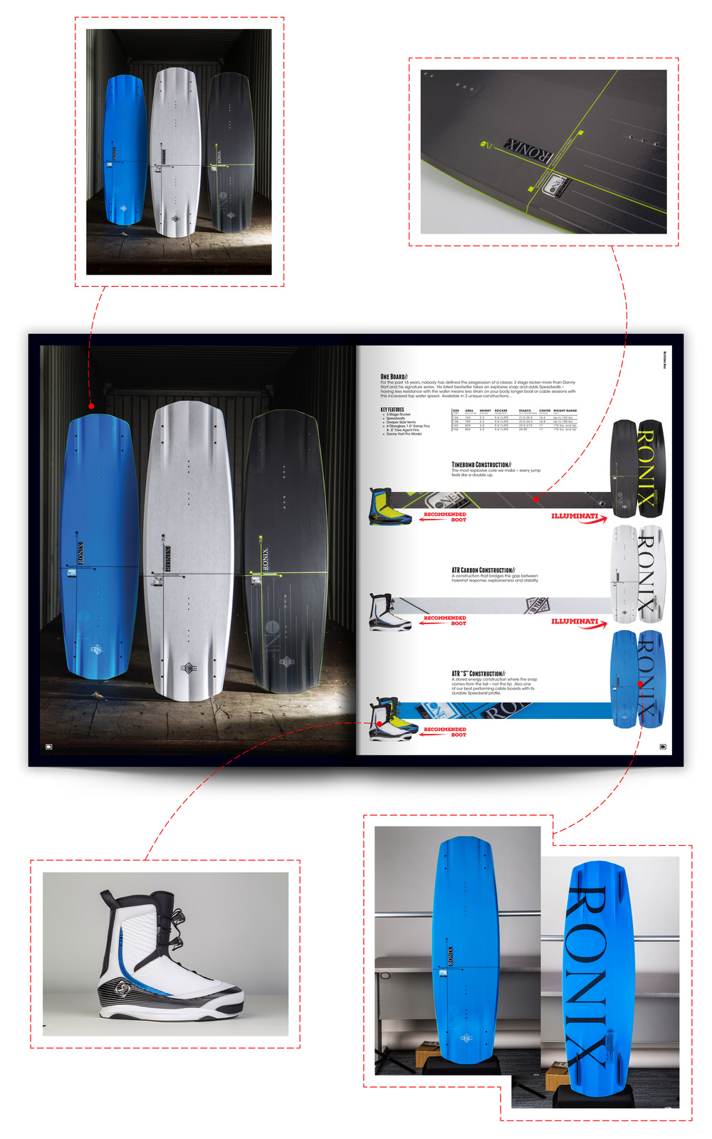 RONIX_BROCHURE_PAGE_DETAILS_2.jpg