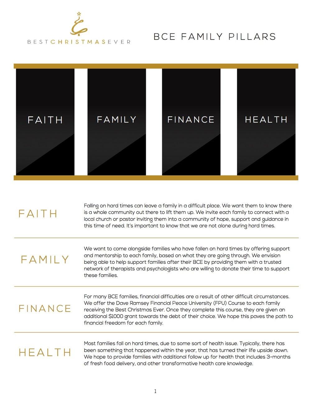 BCE Family Pillars.jpg