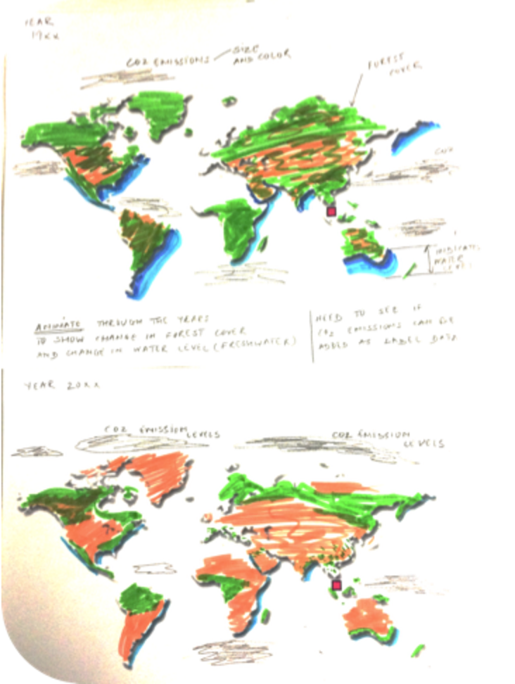 Effect of Forest Cover on CO2 Emissions and Fresh-Water Levels  A temporal combination of the 28 SOFI dimensions to their influence. Over time, the graph depicts forest cover change across the globe, and what effect that has on the fresh water table. Continent CO2 emission levels are also displayed for insight.