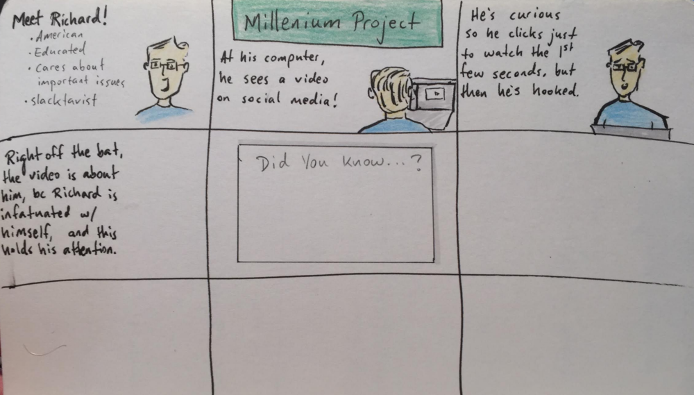 "Animation Storyboard  A work-in-progress storyboard of a social-media animated short that invites users to ""see themselves in the data."" The goal of the video is to attract attention to the topic of worldwide improvement and international policy collaboration."