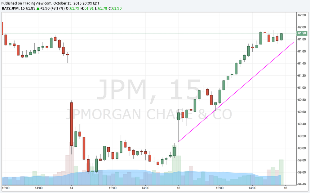 JPM 15.png