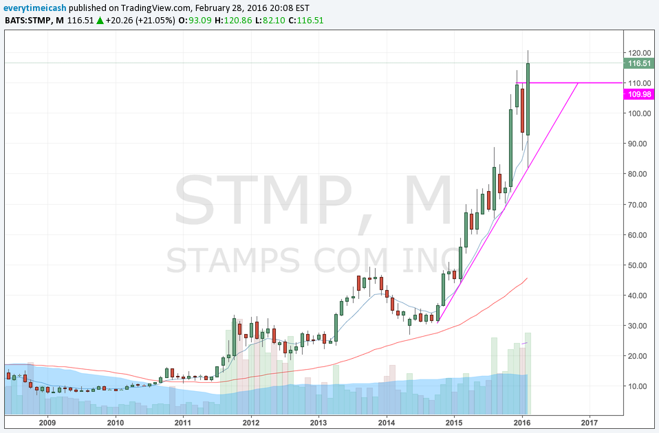 STMP M.png