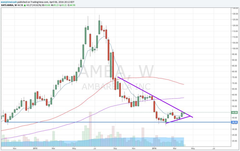 AMBA W2.png