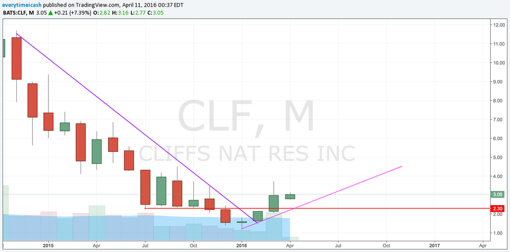 CLF M.png