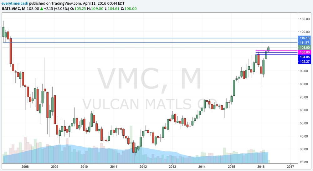 VMC M.png