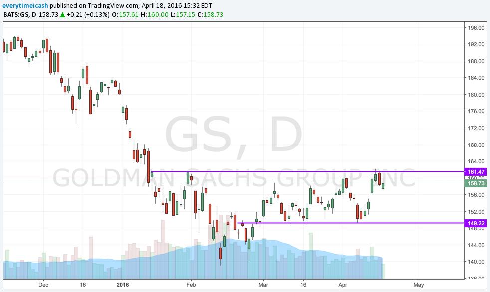 GS D.png