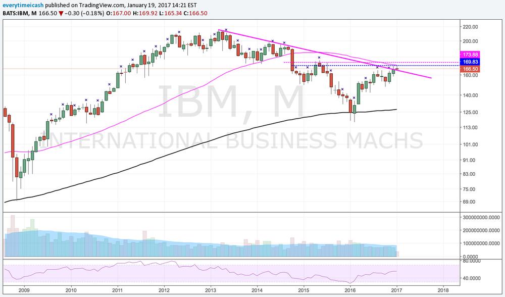 IBM M.png
