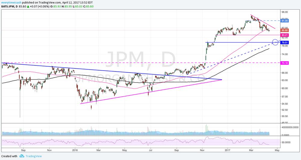 JPM D.png