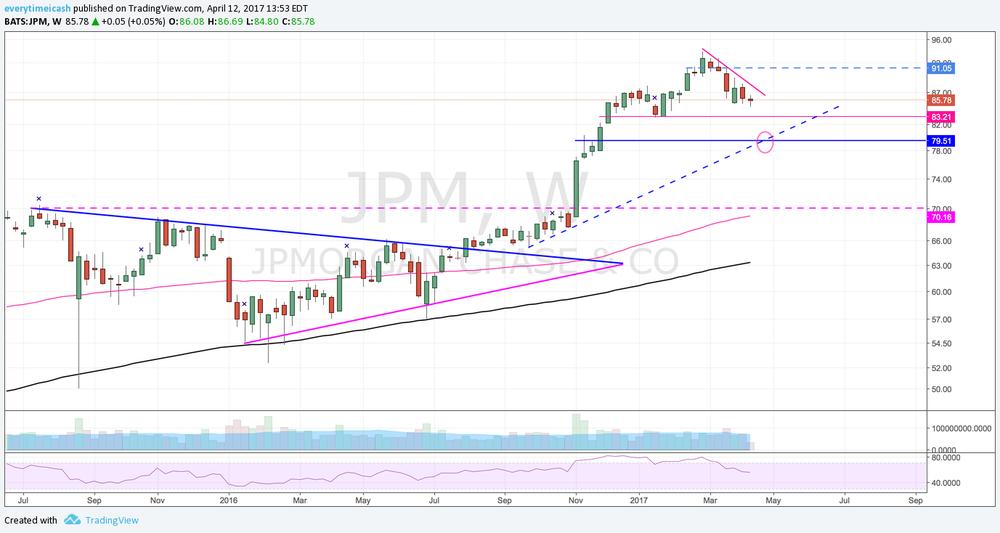 JPM W.png