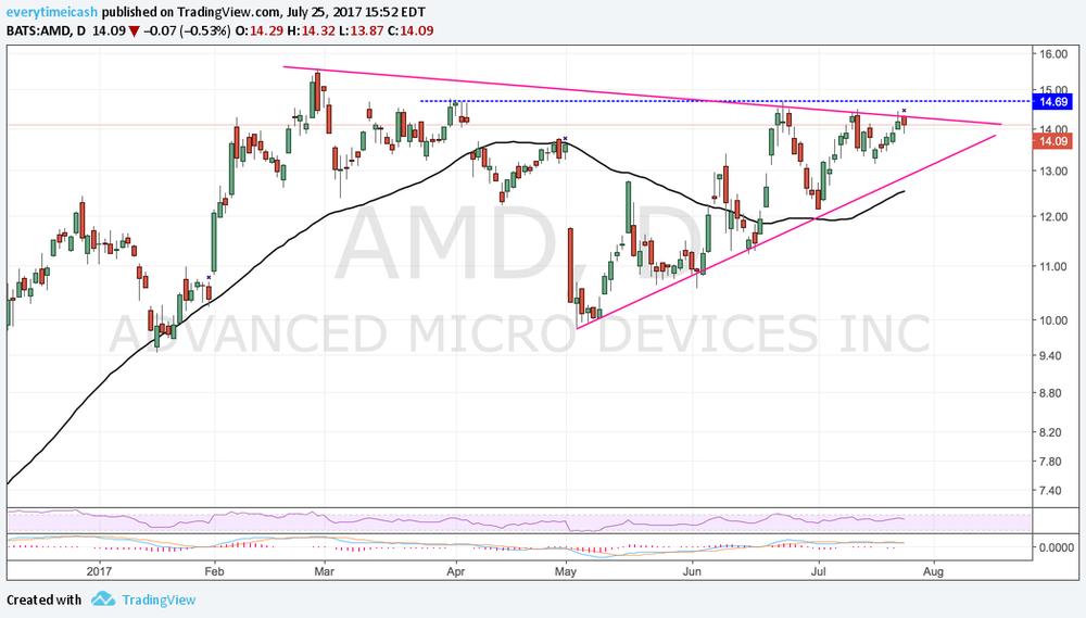 AMD D.png