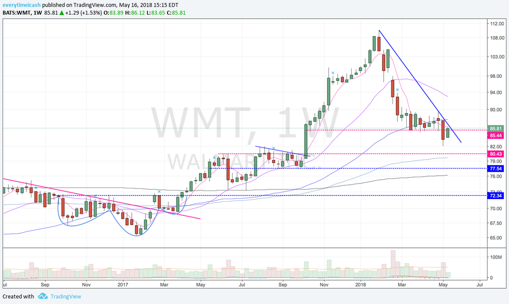 WMT W.png