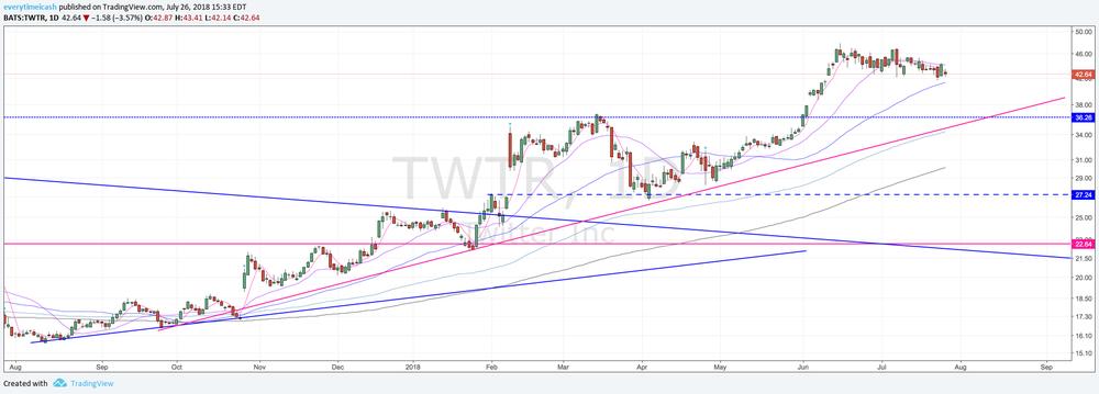 TWTR.png