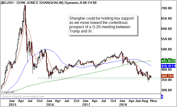 Shanghai Index (ASHR)