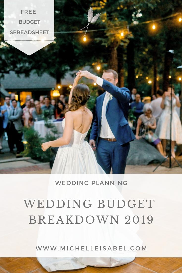 Wedding Budget Breakdown 2019