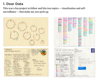 1. Flowing Data:  The 10 Best Data Visualization Projects of 2015