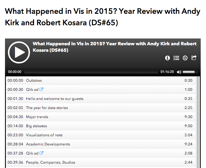 5. Data Stories Podcast  What Happened in Vis in 2015?