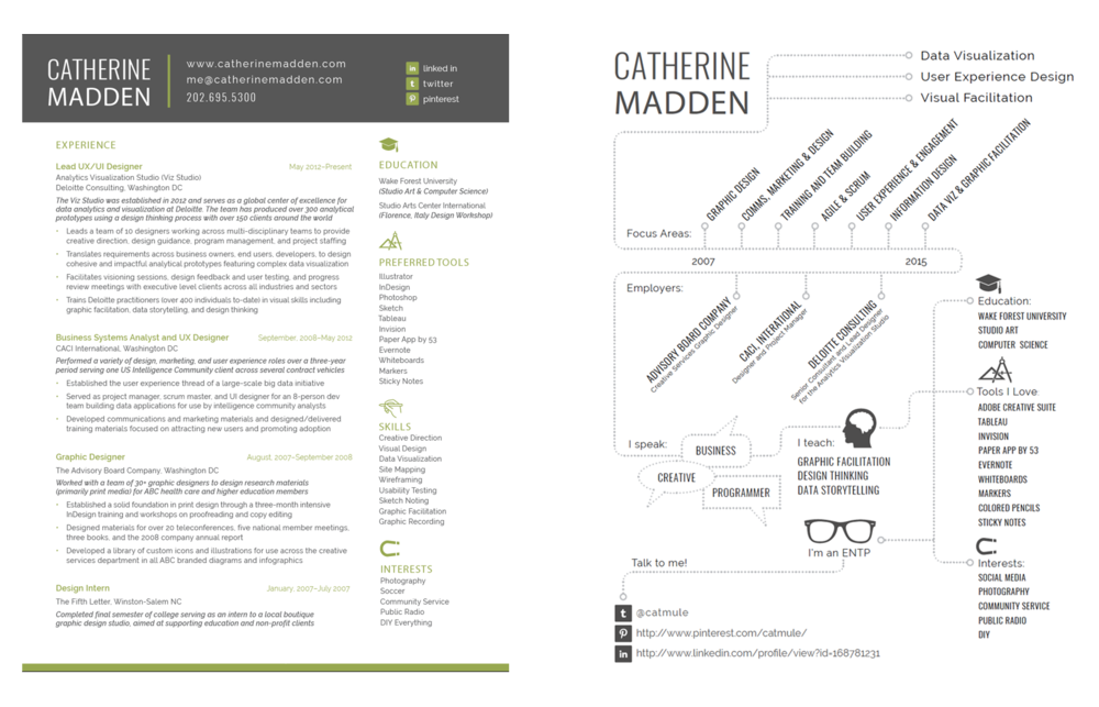 example these are two old versions of a slightly more traditional resume i really dont like either what the left side lacks in visual appeal - Data Visualization Resume