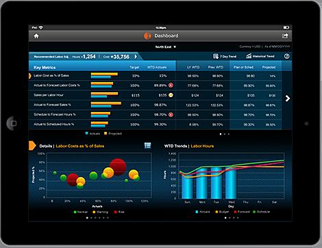 ipad-analytics-v2.png