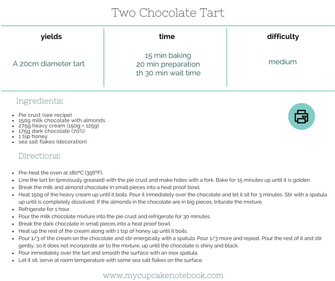 two chocolate tart.jpg